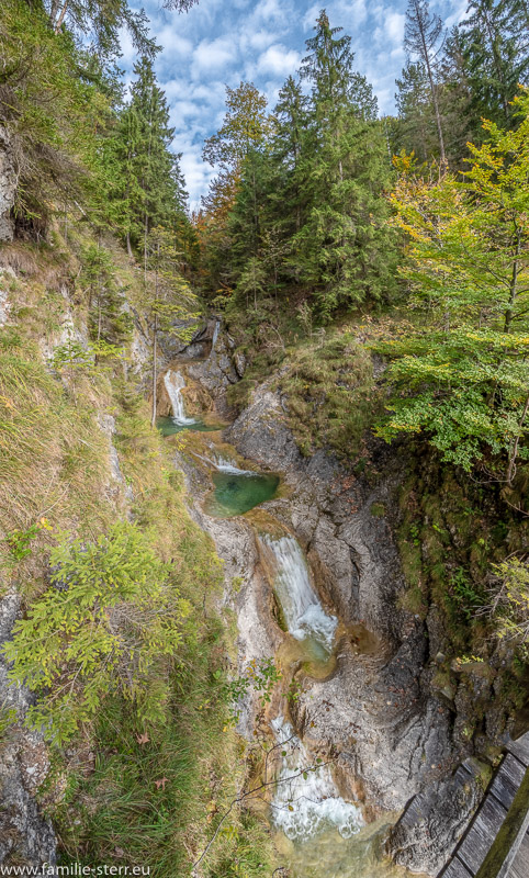 Wasserfälle und Gumpen des Mühlbach-Wasserfalls in Bayrischzell